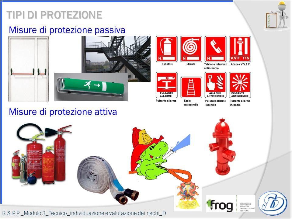 TIPI DI PROTEZIONE Misure di protezione passiva