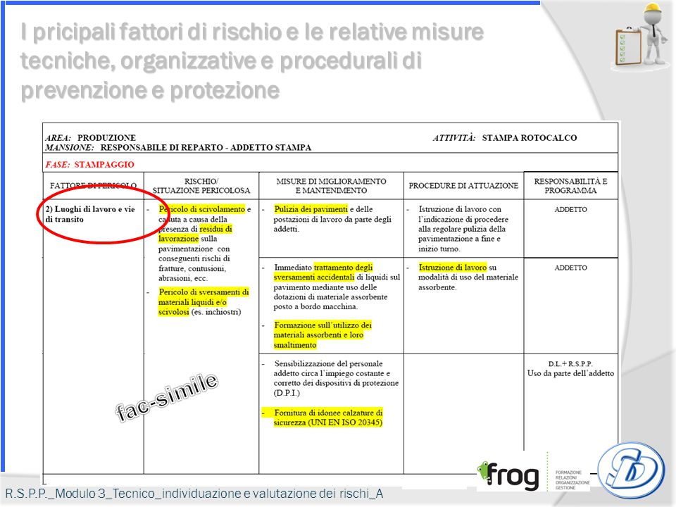 I pricipali fattori di rischio e le relative misure tecniche, organizzative e procedurali di prevenzione e protezione