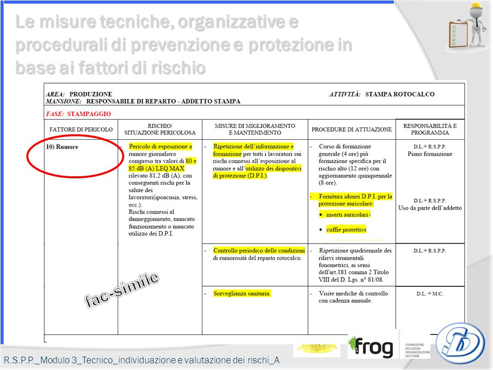 Le misure tecniche, organizzative e procedurali di prevenzione e protezione in base ai fattori di rischio