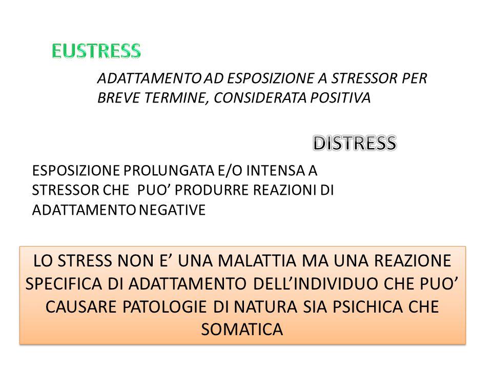 EUSTRESS ADATTAMENTO AD ESPOSIZIONE A STRESSOR PER BREVE TERMINE, CONSIDERATA POSITIVA. DISTRESS.