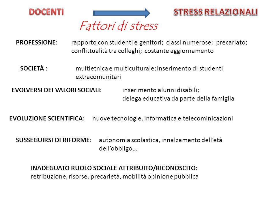 Fattori di stress DOCENTI STRESS RELAZIONALI