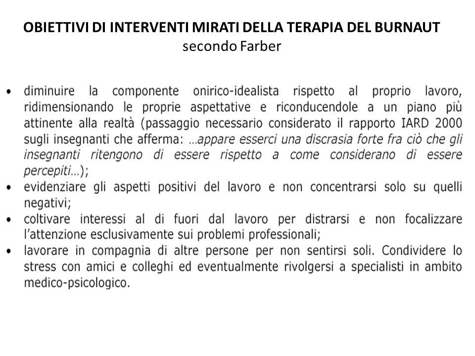 OBIETTIVI DI INTERVENTI MIRATI DELLA TERAPIA DEL BURNAUT secondo Farber