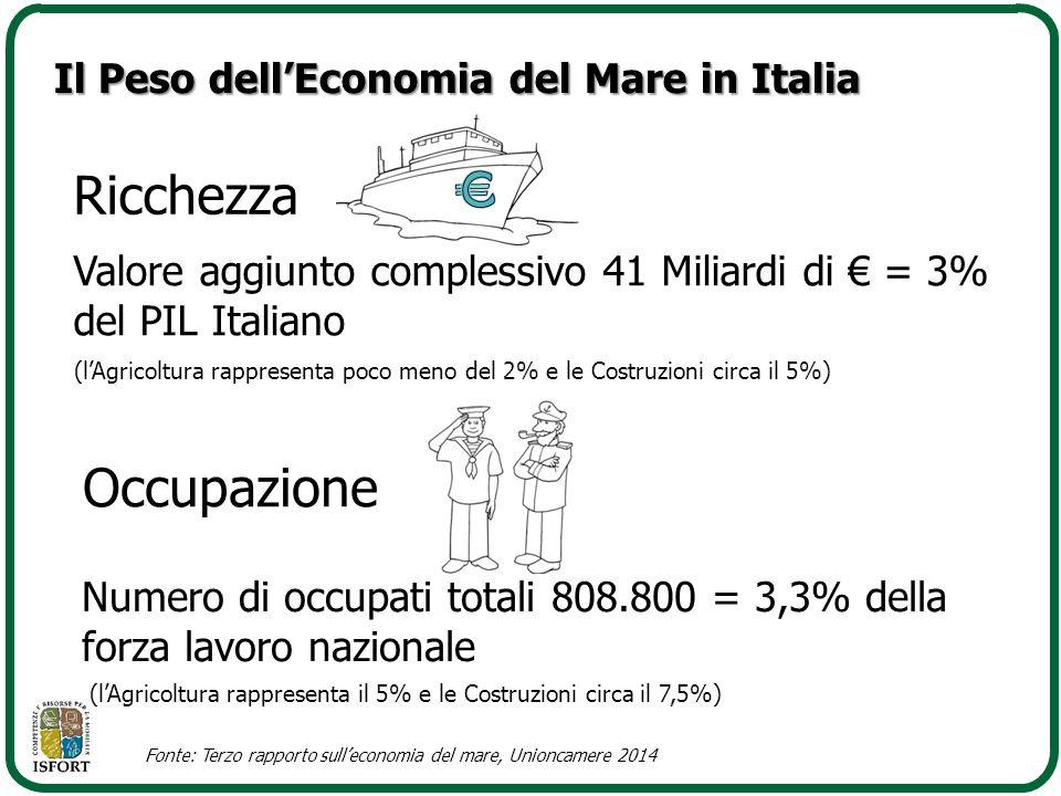 Il Peso dell'Economia del Mare in Italia