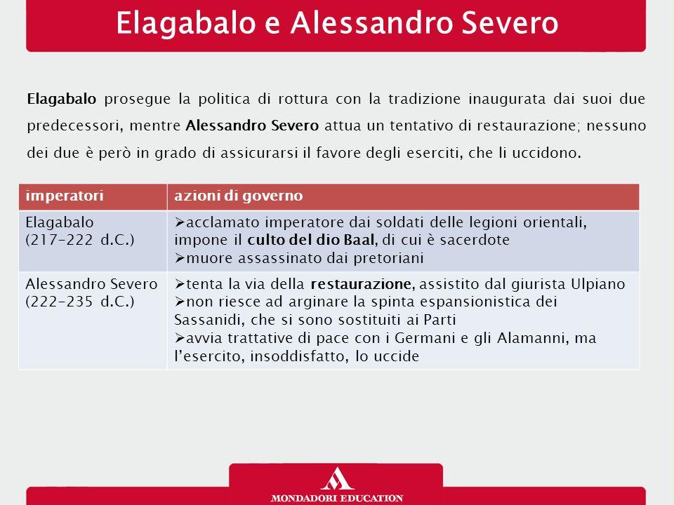 Elagabalo e Alessandro Severo