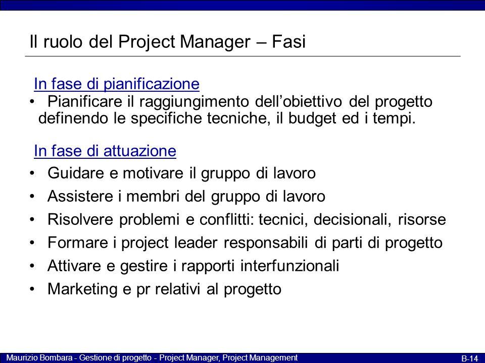 Il ruolo del Project Manager – Fasi