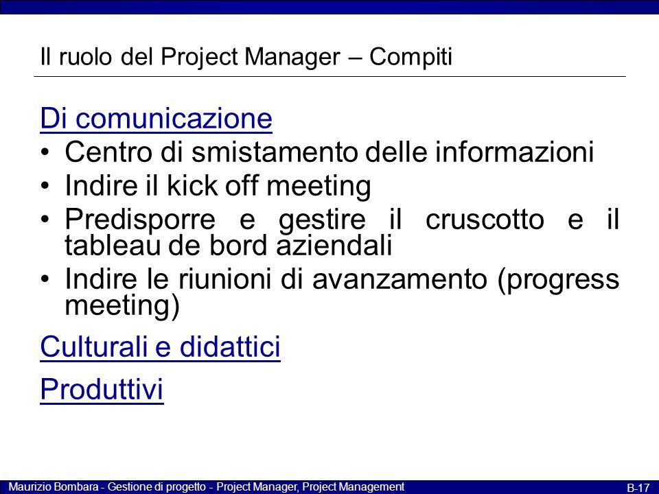 Il ruolo del Project Manager – Compiti