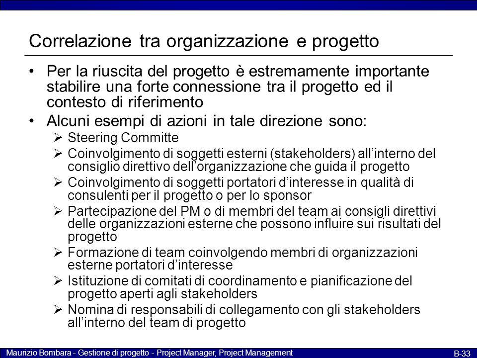 Correlazione tra organizzazione e progetto