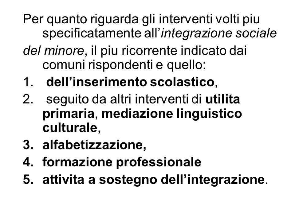 Per quanto riguarda gli interventi volti piu specificatamente all'integrazione sociale
