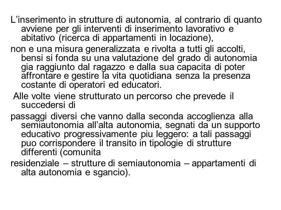 L'inserimento in strutture di autonomia, al contrario di quanto avviene per gli interventi di inserimento lavorativo e abitativo (ricerca di appartamenti in locazione),