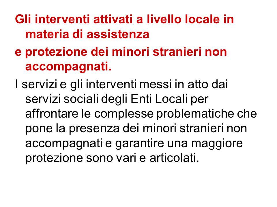 Gli interventi attivati a livello locale in materia di assistenza