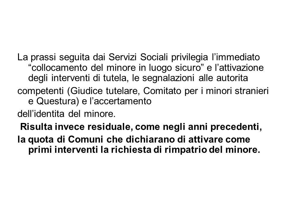 La prassi seguita dai Servizi Sociali privilegia l'immediato collocamento del minore in luogo sicuro e l'attivazione degli interventi di tutela, le segnalazioni alle autorita