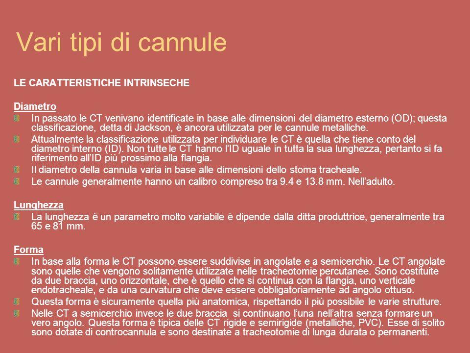 Vari tipi di cannule LE CARATTERISTICHE INTRINSECHE Diametro