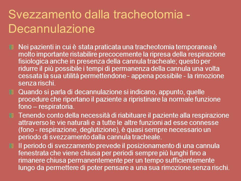 Svezzamento dalla tracheotomia -Decannulazione
