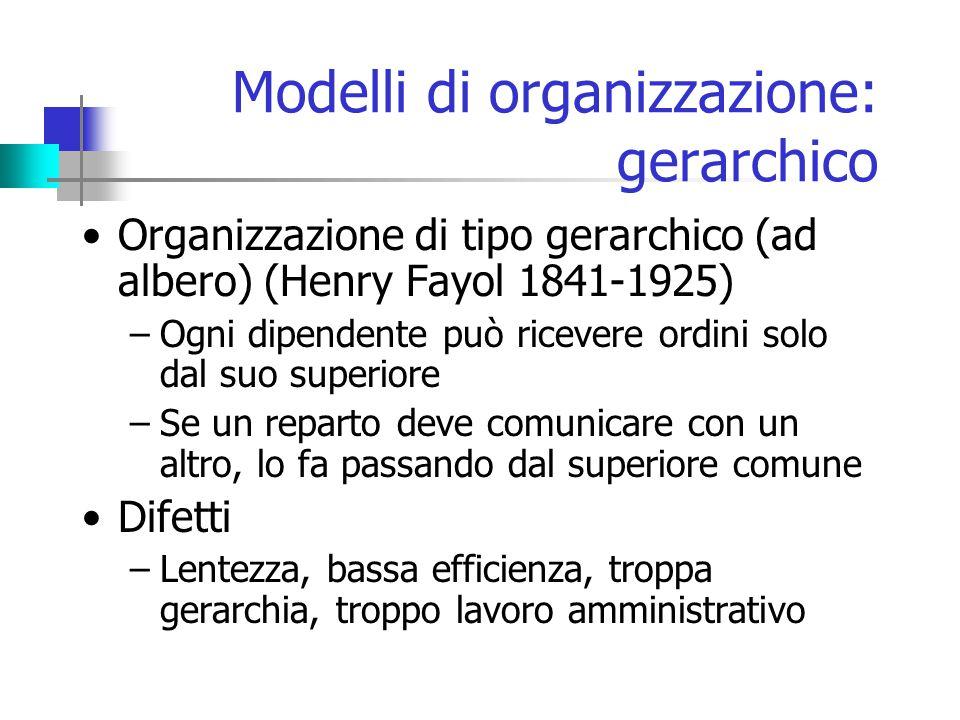 Modelli di organizzazione: gerarchico