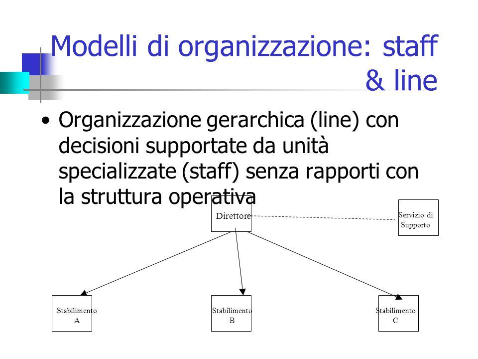 Modelli di organizzazione: staff & line