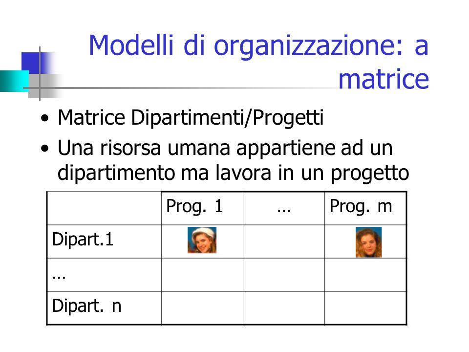 Modelli di organizzazione: a matrice