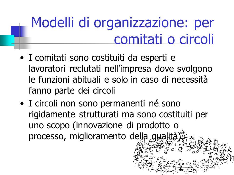 Modelli di organizzazione: per comitati o circoli