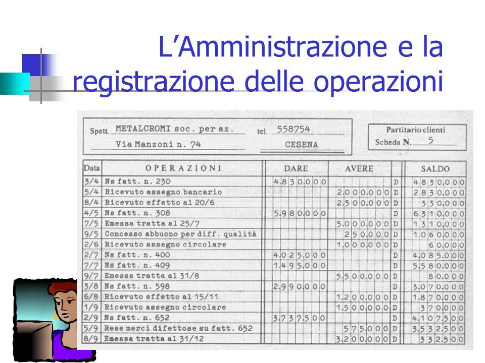 L'Amministrazione e la registrazione delle operazioni