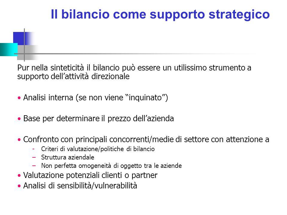 Il bilancio come supporto strategico