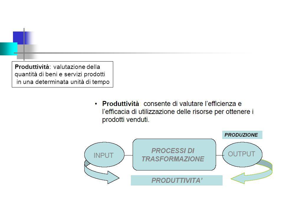 Produttività: valutazione della