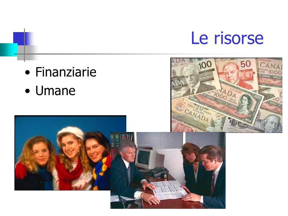 Le risorse Finanziarie Umane