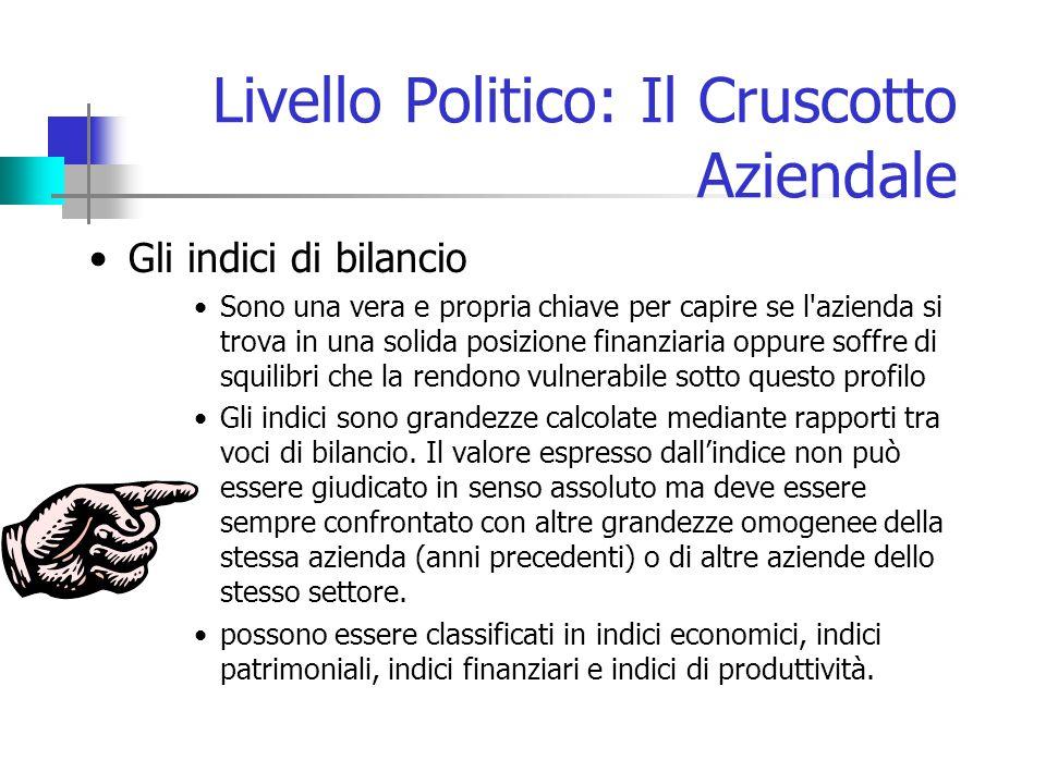 Livello Politico: Il Cruscotto Aziendale