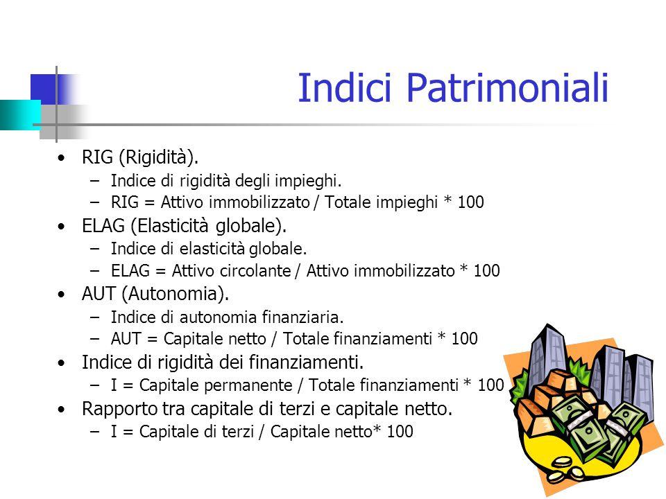 Indici Patrimoniali RIG (Rigidità). ELAG (Elasticità globale).