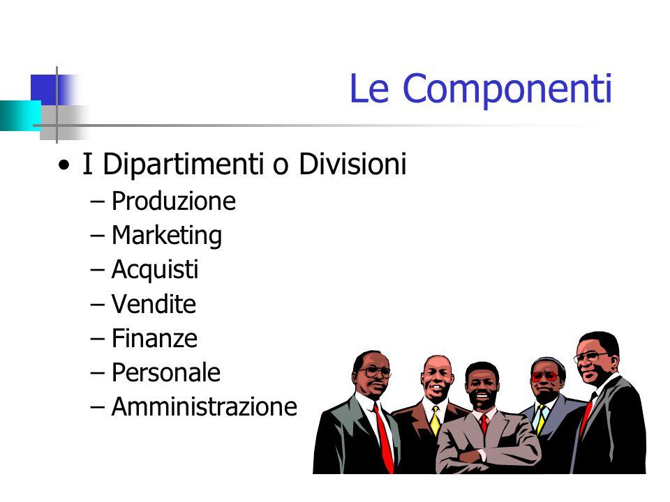 Le Componenti I Dipartimenti o Divisioni Produzione Marketing Acquisti