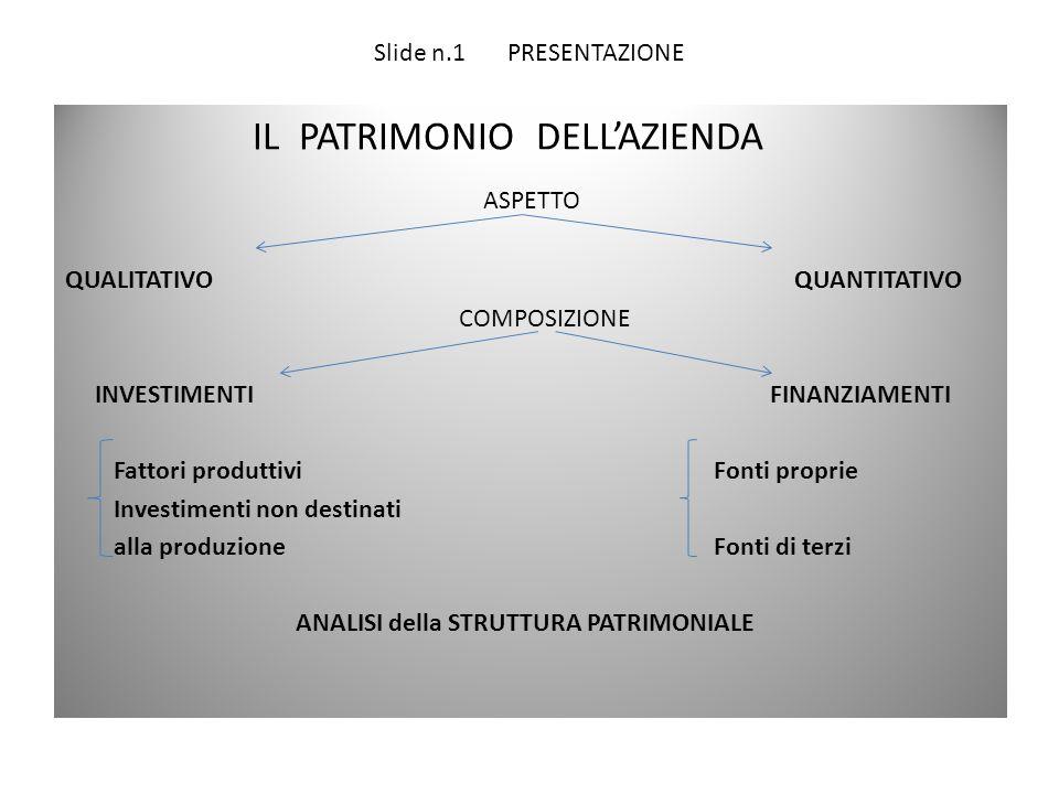 IL PATRIMONIO DELL'AZIENDA ASPETTO