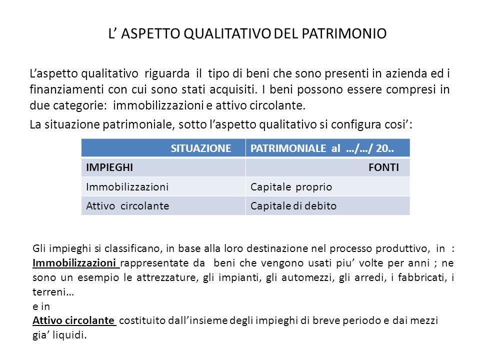L' ASPETTO QUALITATIVO DEL PATRIMONIO
