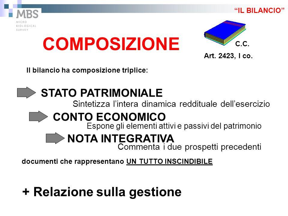COMPOSIZIONE + Relazione sulla gestione STATO PATRIMONIALE