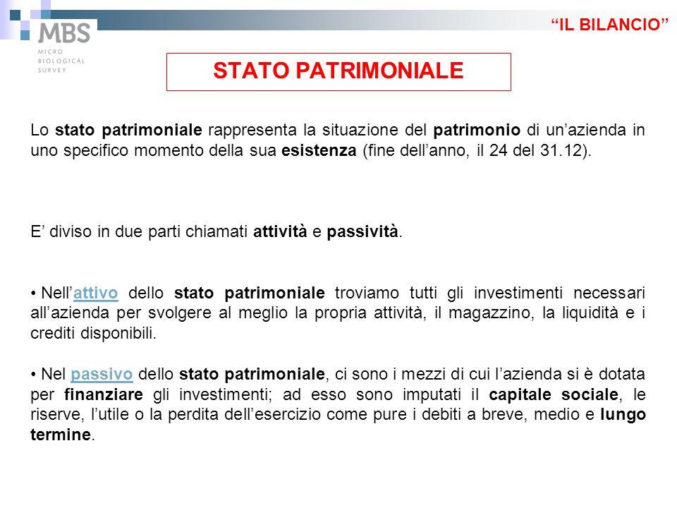 STATO PATRIMONIALE IL BILANCIO