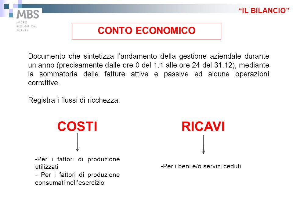 COSTI RICAVI CONTO ECONOMICO IL BILANCIO