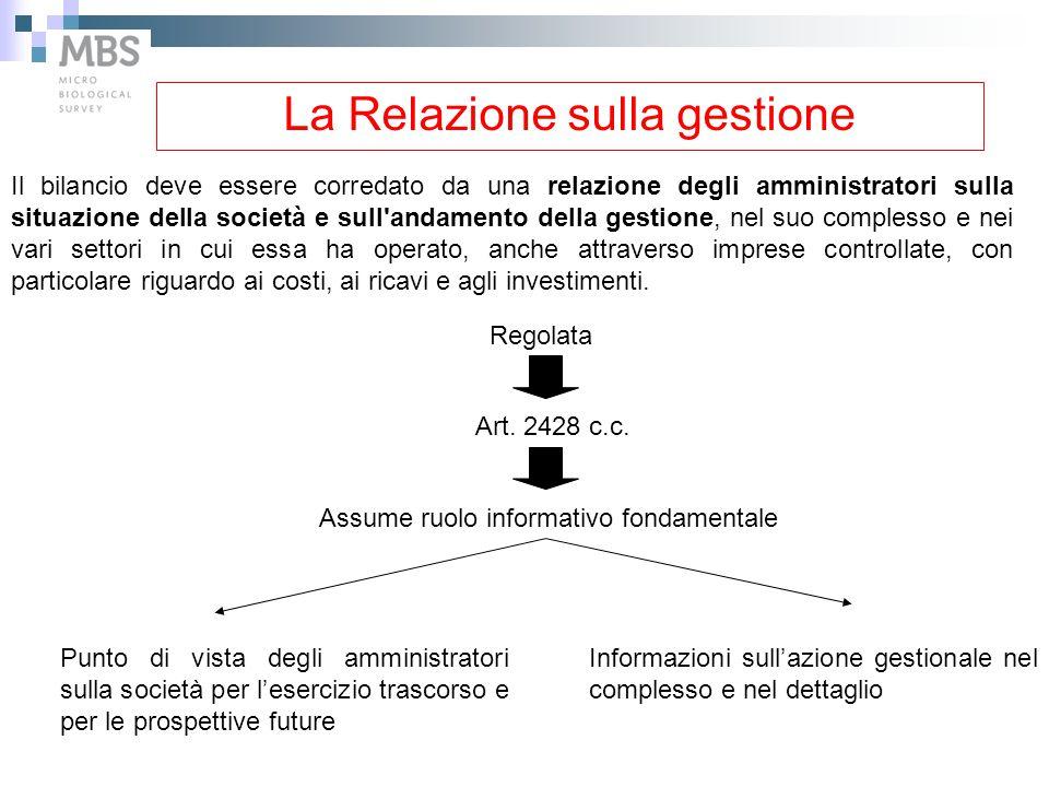 La Relazione sulla gestione
