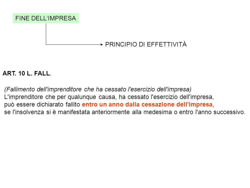 FINE DELL'IMPRESA PRINCIPIO DI EFFETTIVITÀ. ART. 10 L. FALL. (Fallimento dell imprenditore che ha cessato l esercizio dell impresa)