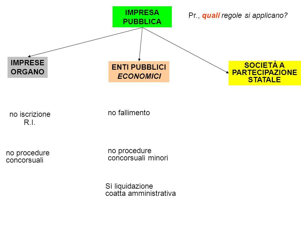 ENTI PUBBLICI ECONOMICI SOCIETÀ A PARTECIPAZIONE STATALE