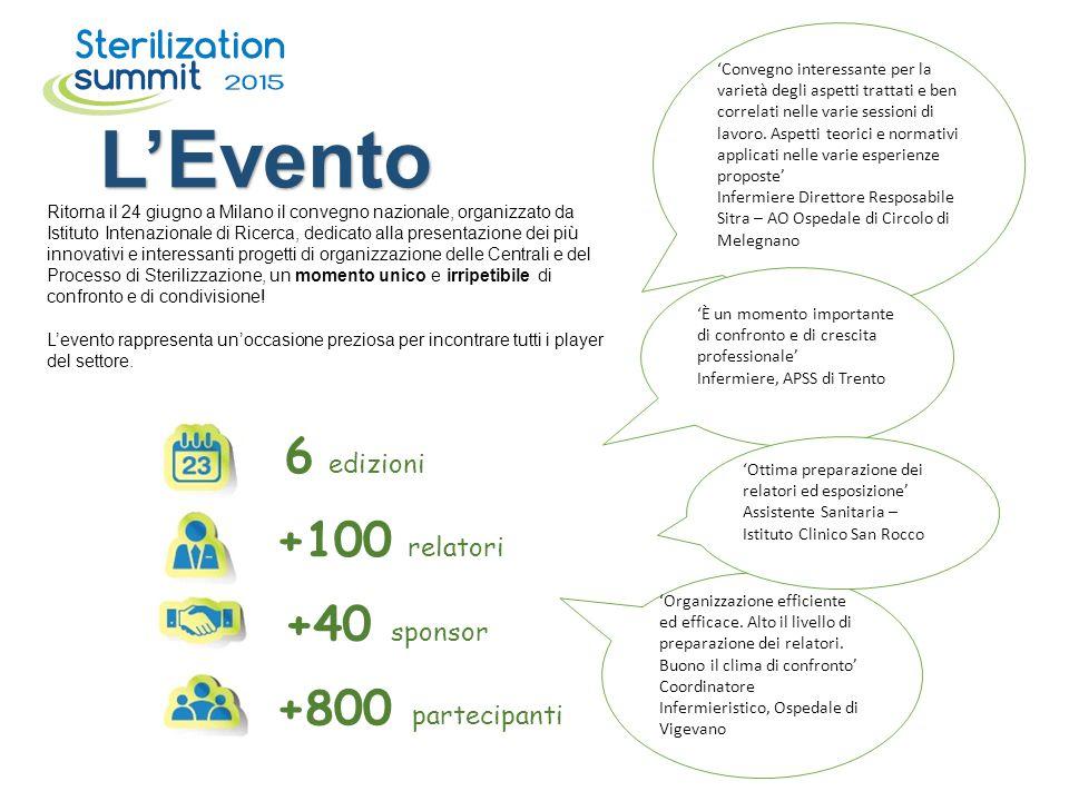 L'Evento 6 edizioni +100 relatori +40 sponsor +800 partecipanti