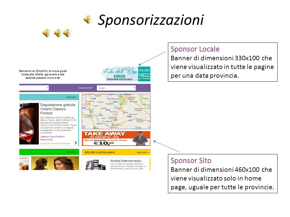 Sponsorizzazioni Sponsor Locale Sponsor Sito