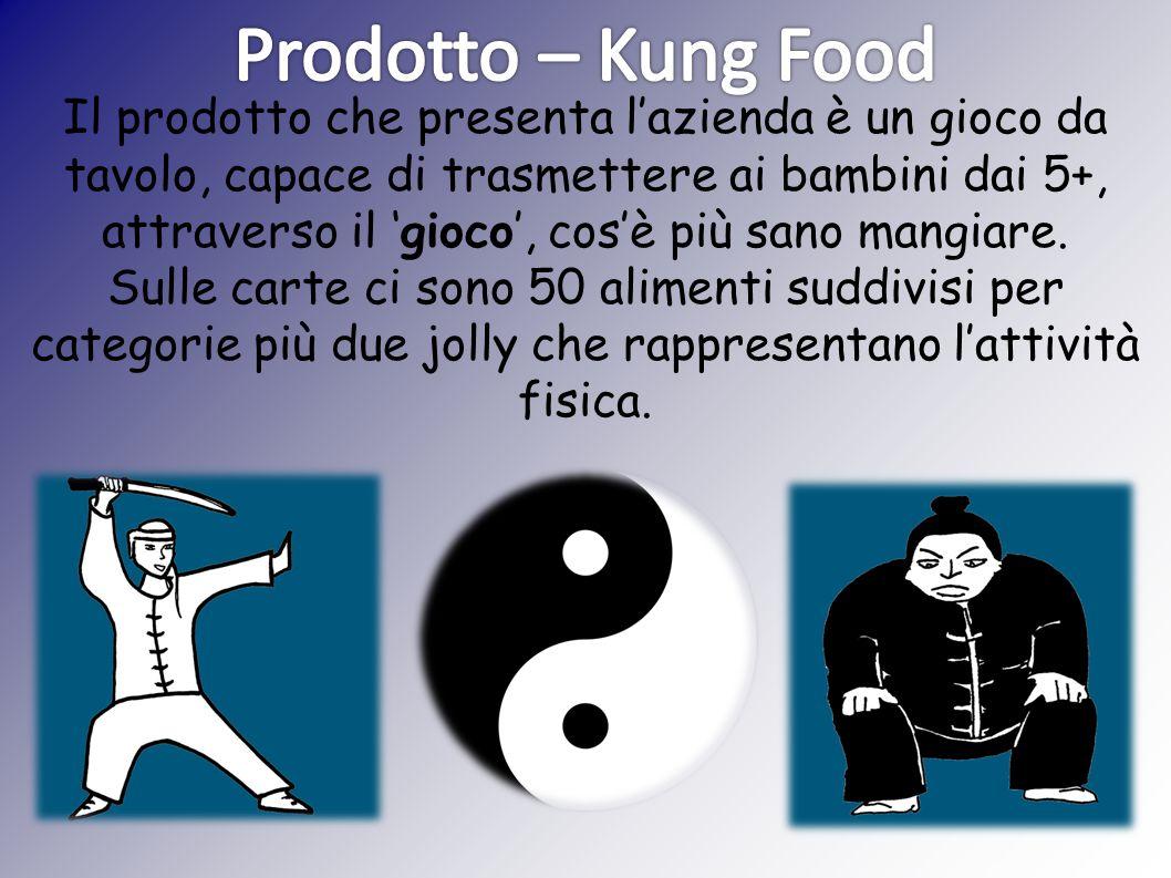 Prodotto – Kung Food