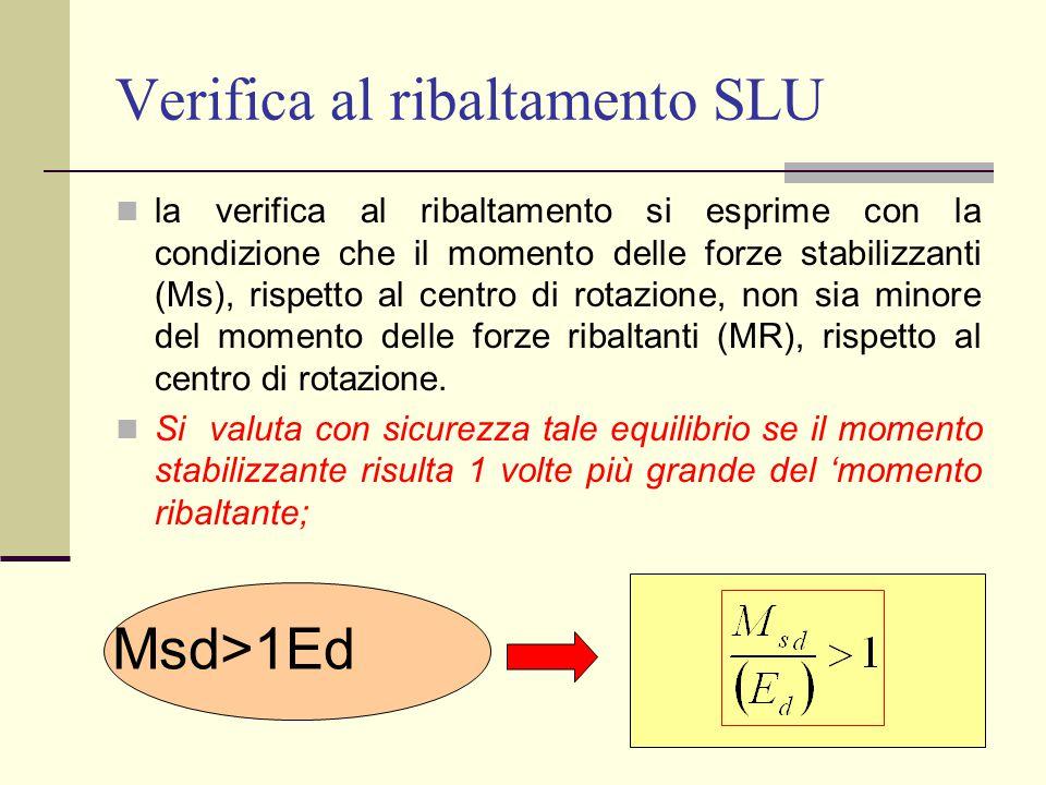 Verifica al ribaltamento SLU