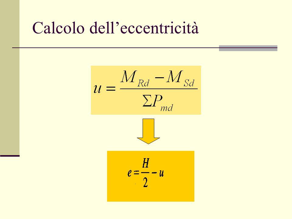 Calcolo dell'eccentricità