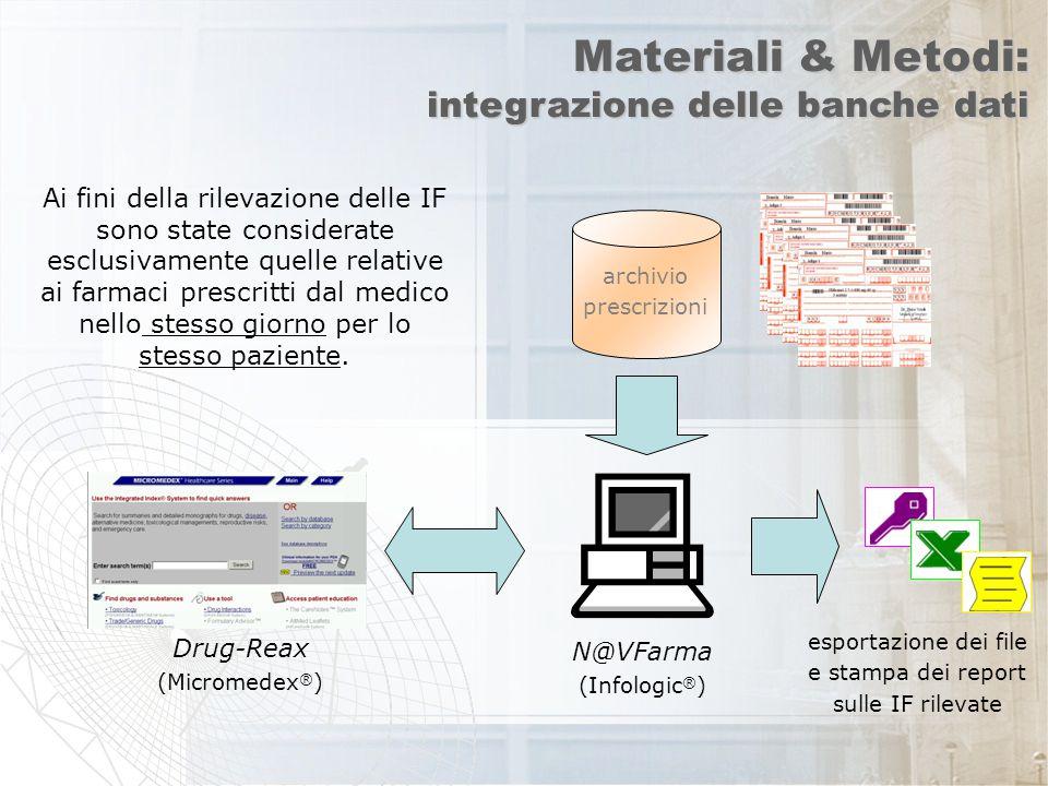 Materiali & Metodi: integrazione delle banche dati
