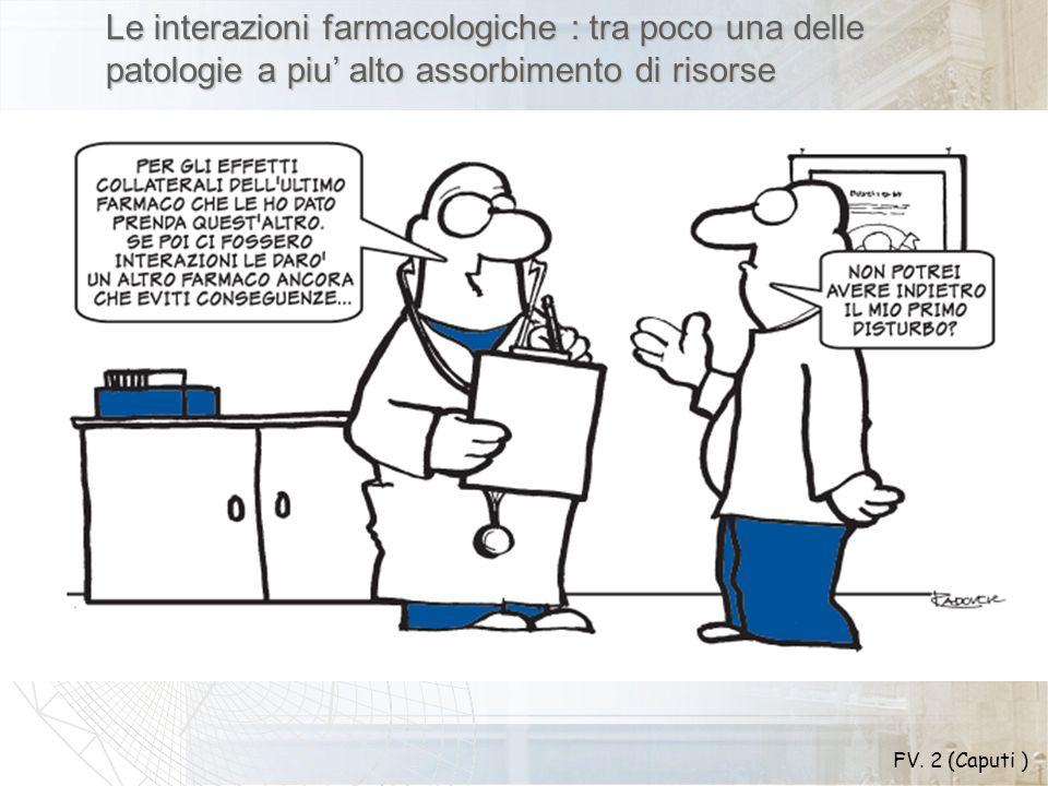 Le interazioni farmacologiche : tra poco una delle patologie a piu' alto assorbimento di risorse