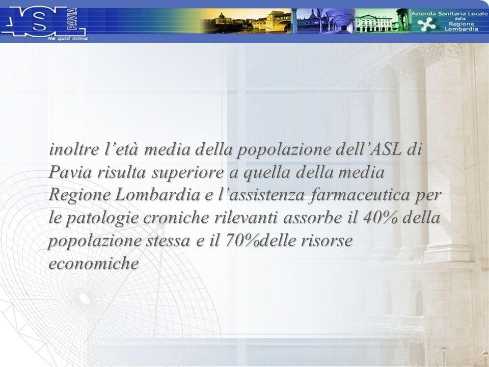 inoltre l'età media della popolazione dell'ASL di Pavia risulta superiore a quella della media Regione Lombardia e l'assistenza farmaceutica per le patologie croniche rilevanti assorbe il 40% della popolazione stessa e il 70%delle risorse economiche
