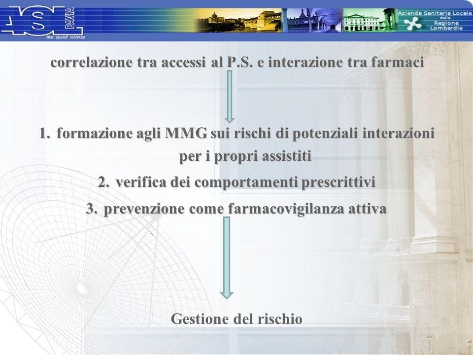 correlazione tra accessi al P.S. e interazione tra farmaci