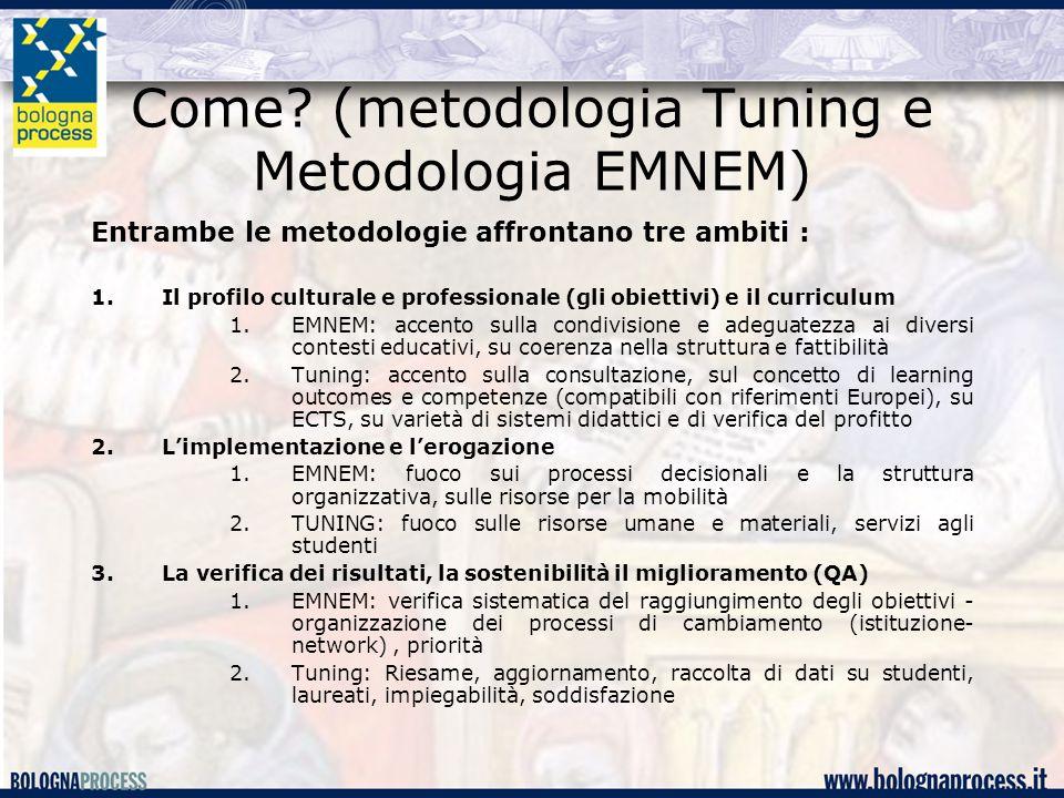 Come (metodologia Tuning e Metodologia EMNEM)
