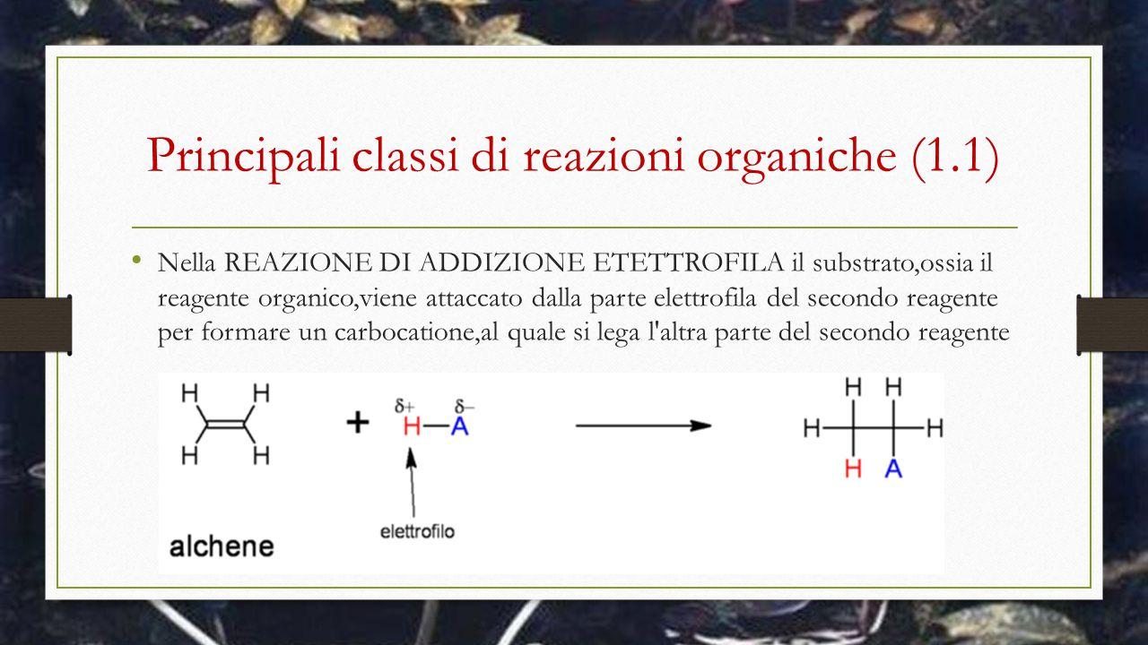 Principali classi di reazioni organiche (1.1)