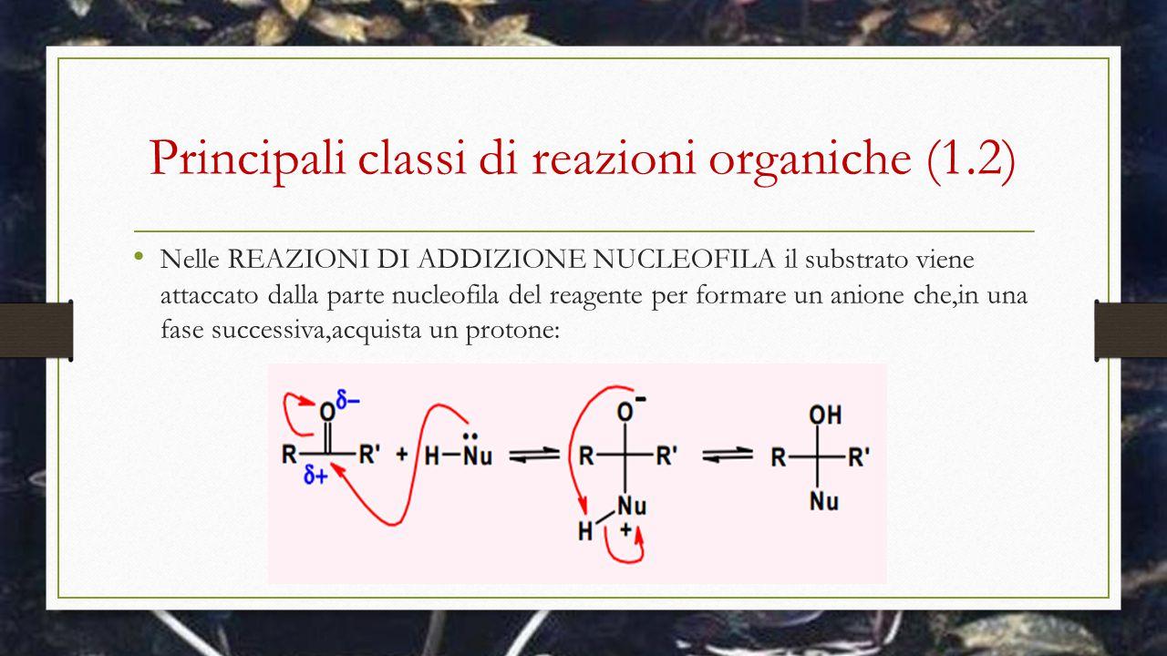 Principali classi di reazioni organiche (1.2)