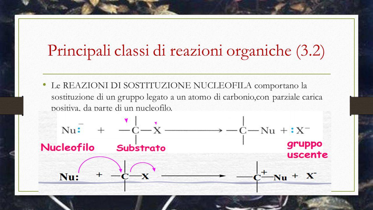 Principali classi di reazioni organiche (3.2)
