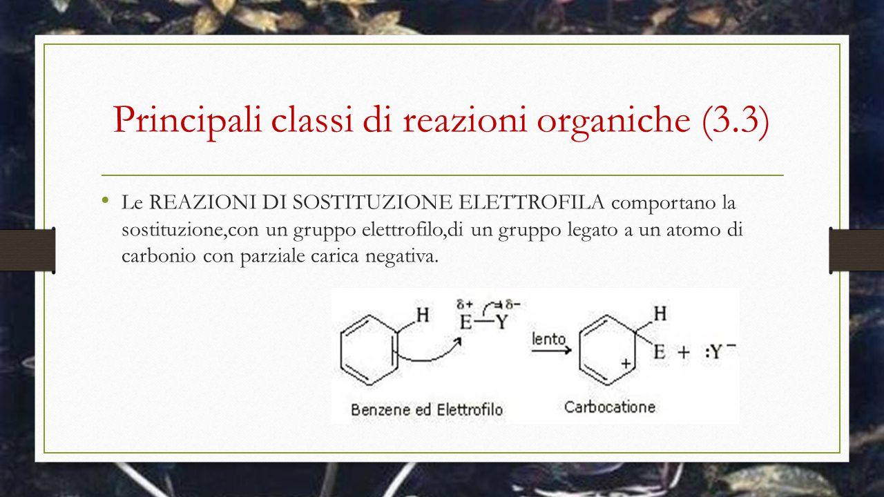Principali classi di reazioni organiche (3.3)